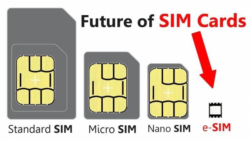 Smartphones desistem de cartões SIM