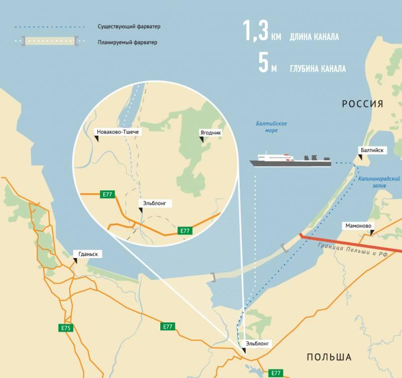 Польский канал на Балтийской косе: что не устраивает Россию?