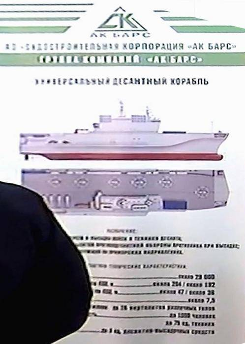 In the US, on the new landing ship of the Russian Navy: If you can't buy, then you need to steal