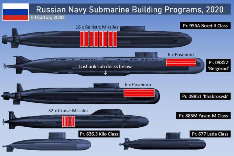 Россия одной торпедой изменила весь расклад сил на море